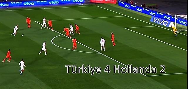 Türkiye ( 4 ) Hollanda ( 2 )